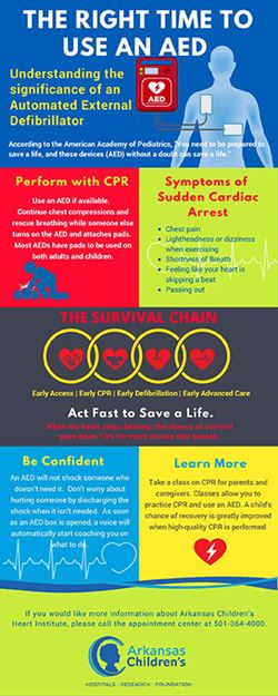 AED Inforgraphic, AED Saved Joey Coughlin's Life